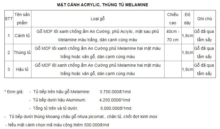 giá thi công tủ bếp cánh acrylic thùng melamine