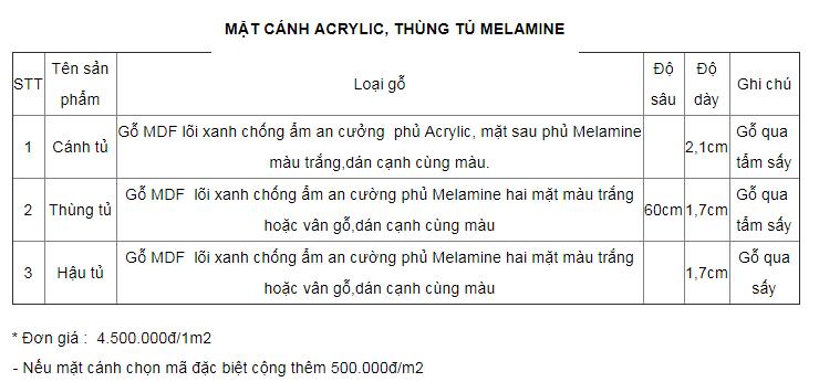 giá thi công tủ áo acrylic thùng melamine