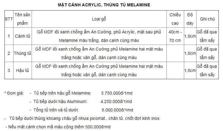 Tủ bếp acrylic giá bao nhiêu